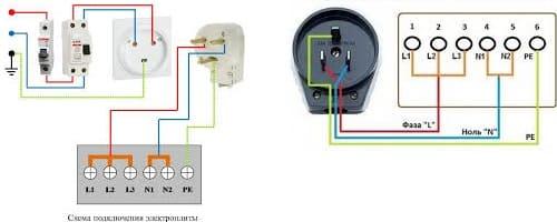 замена силовой розетки для электроплиты цена